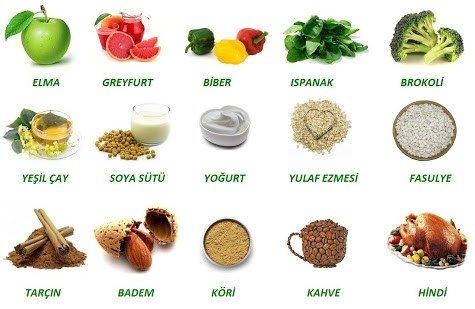 Metabolizmayı hızlı çalıştıran Besinler Nelerdir ?