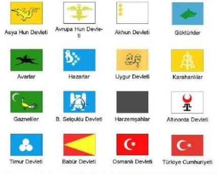 Türk Nedir Türk Hakkında Herşey