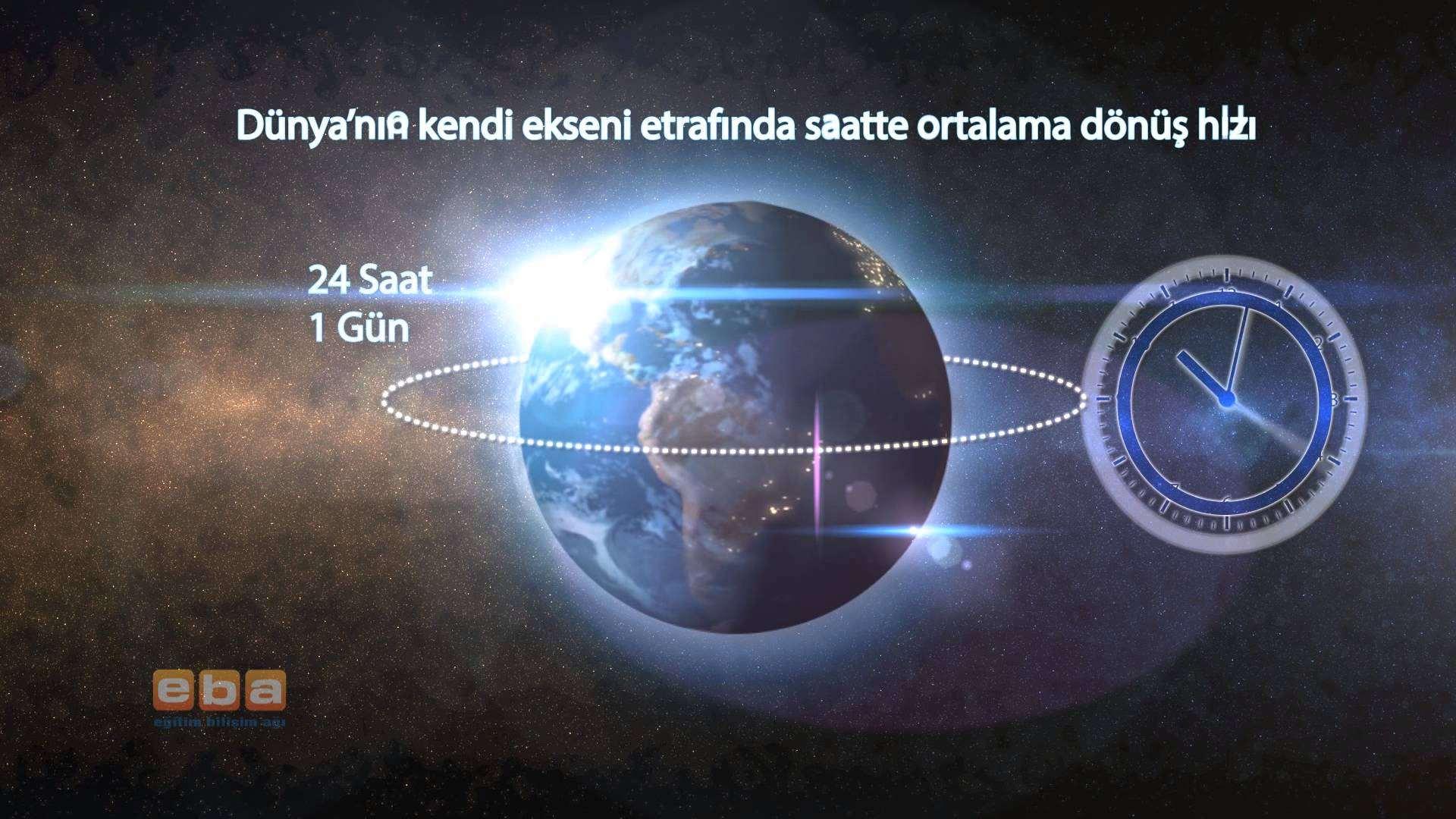 Dünyamız Kaç km Hızla Dönüyor