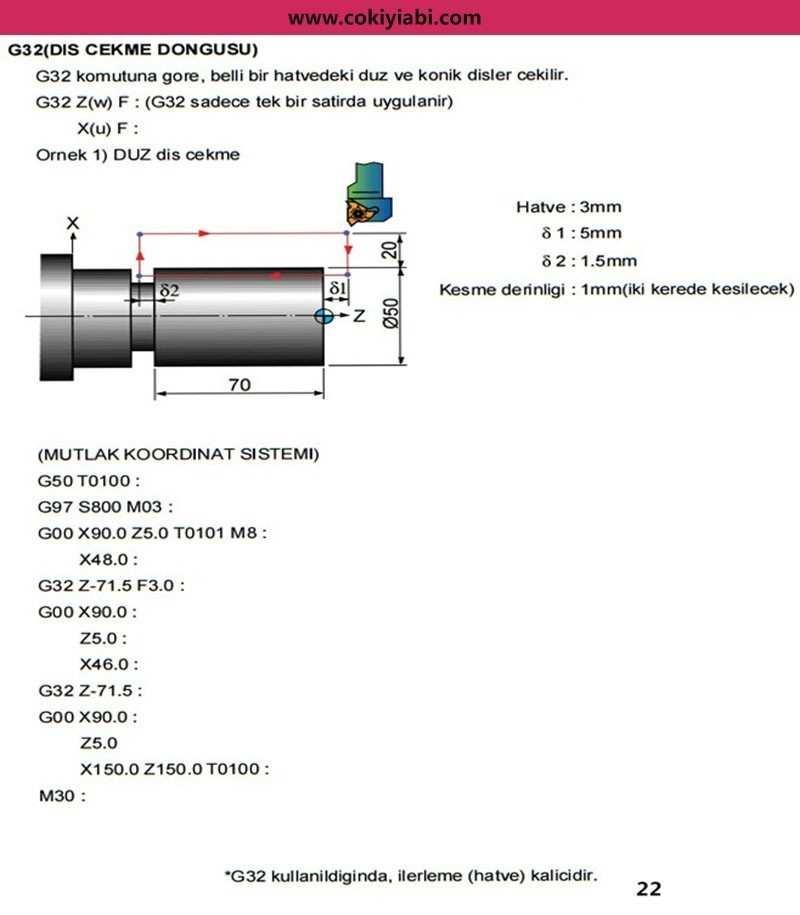 G32 Diş Çekme Çevirimi (Döngüsü) Örnek Program