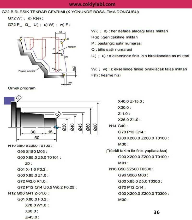 Cnc Torna G72 Çevirimi  (Döngüsü )Programı ve Örnekler