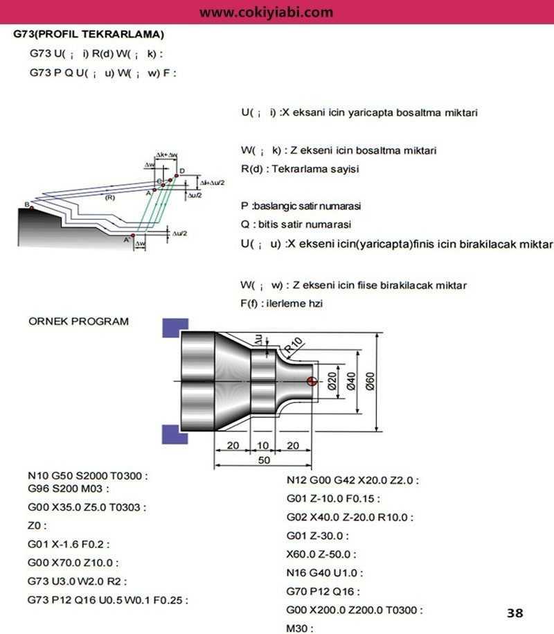 Cnc Torna G73 Çevirimi  (Döngüsü )Programı ve Örnekler
