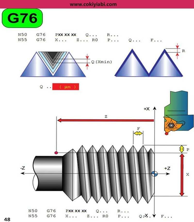 Cnc Torna G76 Diş Çevirimi(Döngüsü ) Programı ve Örnekler