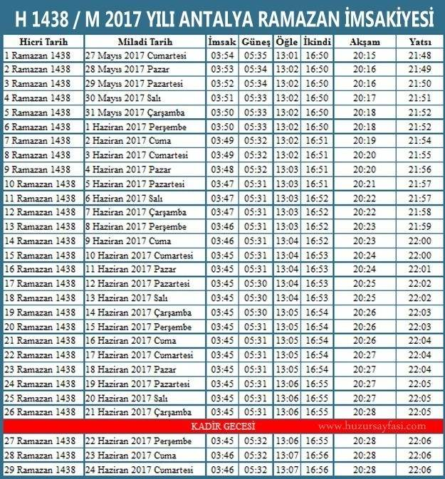 Antalya İftar Saati Ramazan imsakiyesi 2017