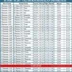 Bursa İftar Saati Ramazan imsakiyesi 2017