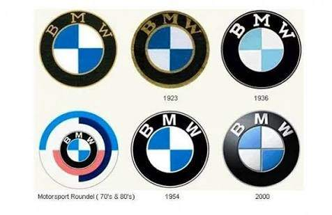 Araba Markalarının Anlamları Sembolleri ve Logoları