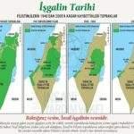 Filistin Devleti Hakkında Bilgiler