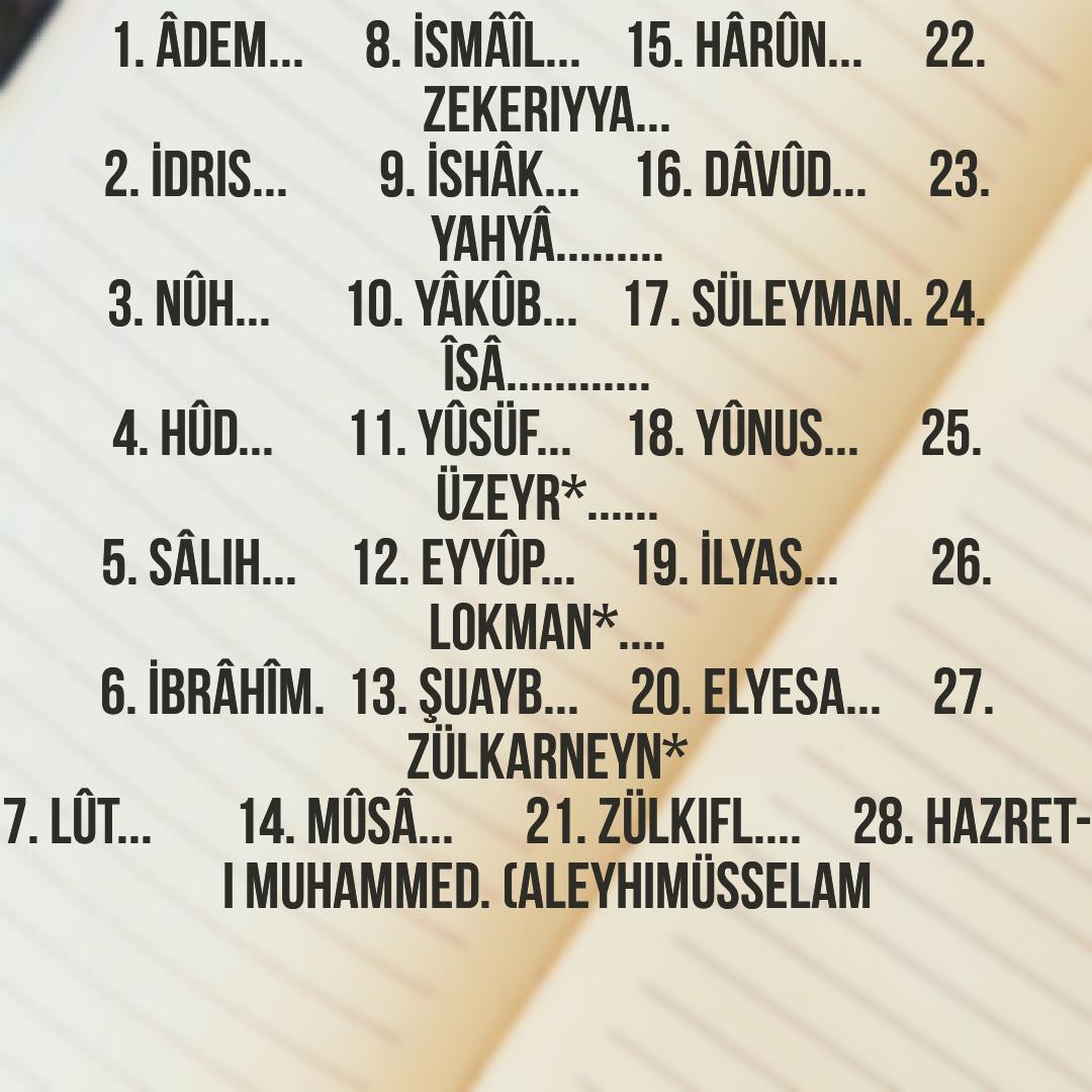 Peygamberlerin İsimleri (Kuran'da Geçenler )