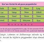 Kuran'da ismi Geçen 25 Peygamberin Özellikleri Kısaca Hayatı