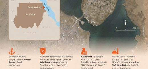 Sevakin Adası tarihi önemi