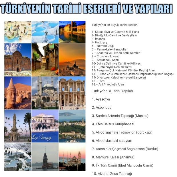 Türkiyedeki En Büyük Tarihi Eserler ve Yapılar
