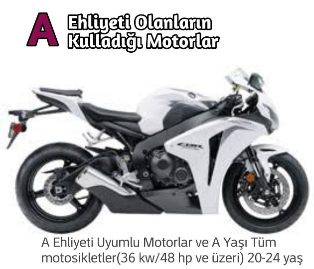 A,A1,A2,M,B, Ehliyetleri Hangi Motorları Kullanır