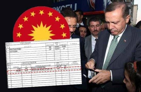 Recep Tayyip Erdoğan Mal varlığı