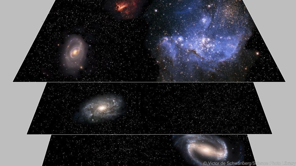 Birden Fazla Evren Teorileri