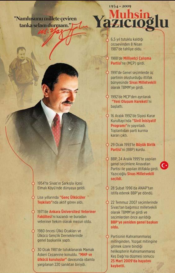 muhsin yazıcıoğlu biyografisi