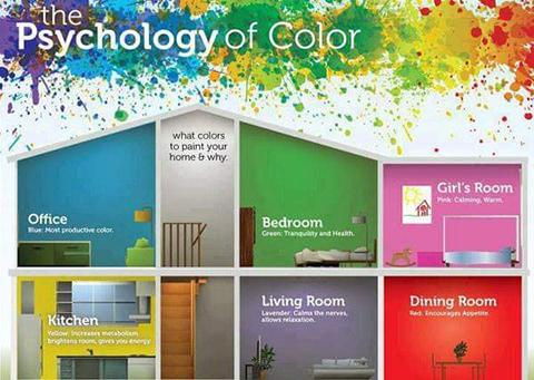 Odalar İçin Uygun Renk Önerileri