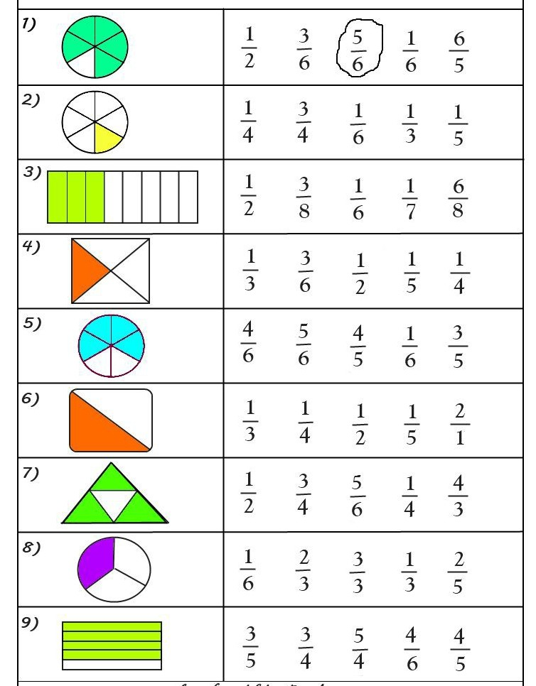 5.Sınıf Kesirler Testleri (2)