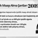 İşssiz maaşı nekadar 2019