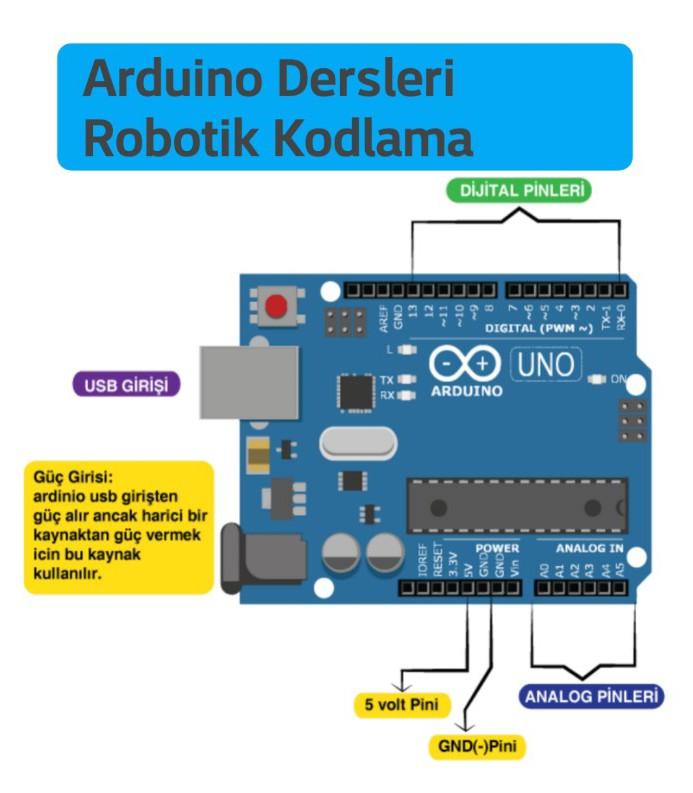 Arduino Dersleri ( Robotik Kodlama ders -3 )