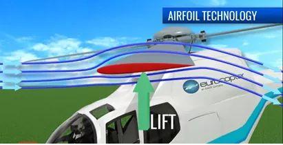 Airfoil Nedemektir