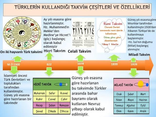 Osmanlı takvimi