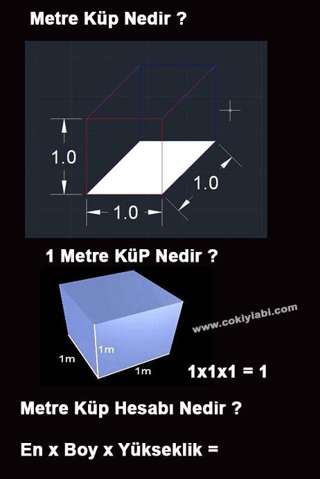 Metre Küp Nedir – Metre Küp Hesabı Nasıl Yapılır ?