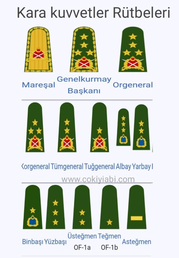 General rütbeleri