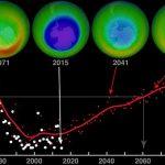 Ozon Tabakasının İncelmesine Neden Olan Maddeler Nelerdir?
