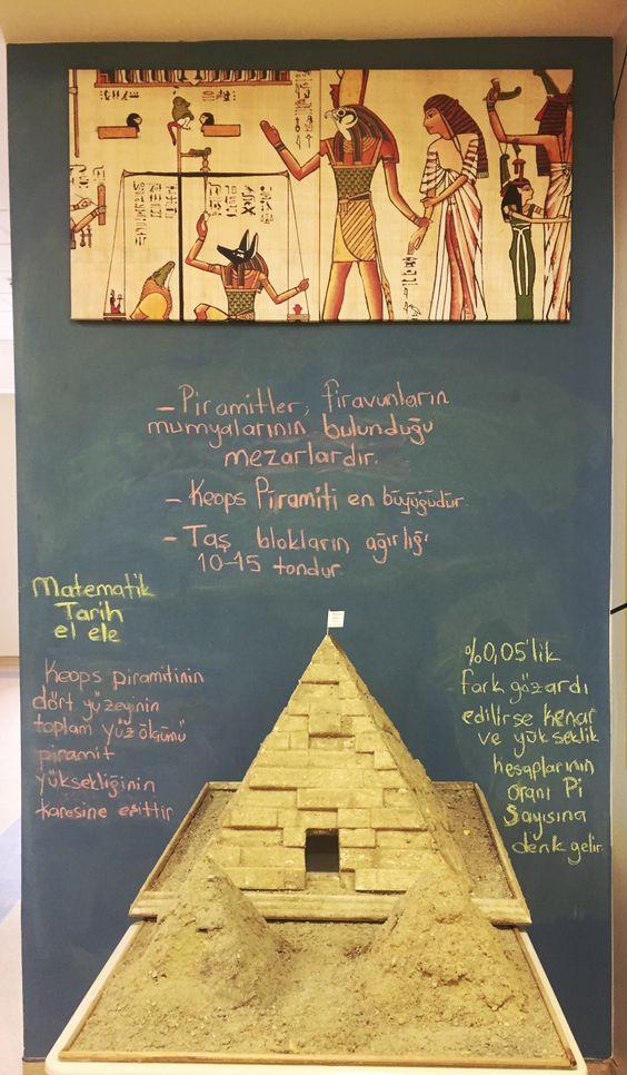 Mısır Uygarlığı Nerede Kuruldu?