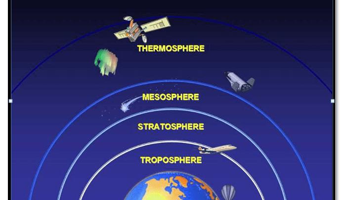 Mezosfer Nedir, Mezosferin Özellikleri Nelerdir?